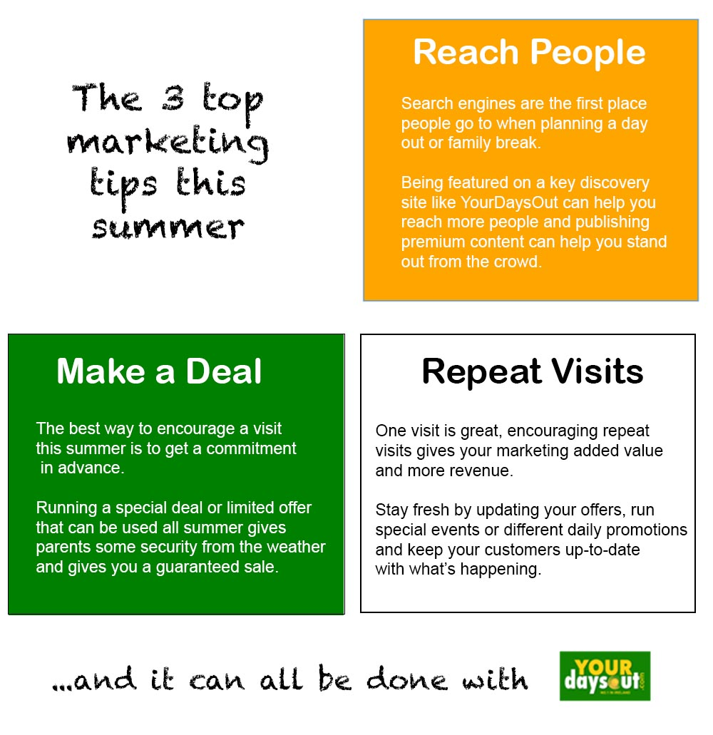 3 tips to improve your marketing | YourDaysOut